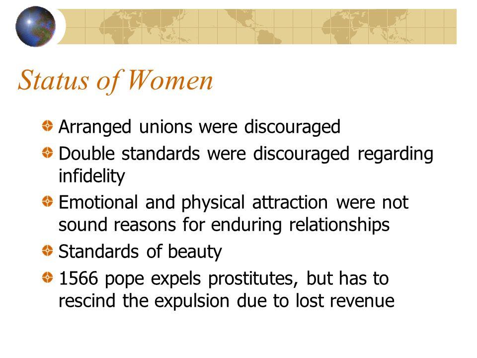 Status of Women Arranged unions were discouraged