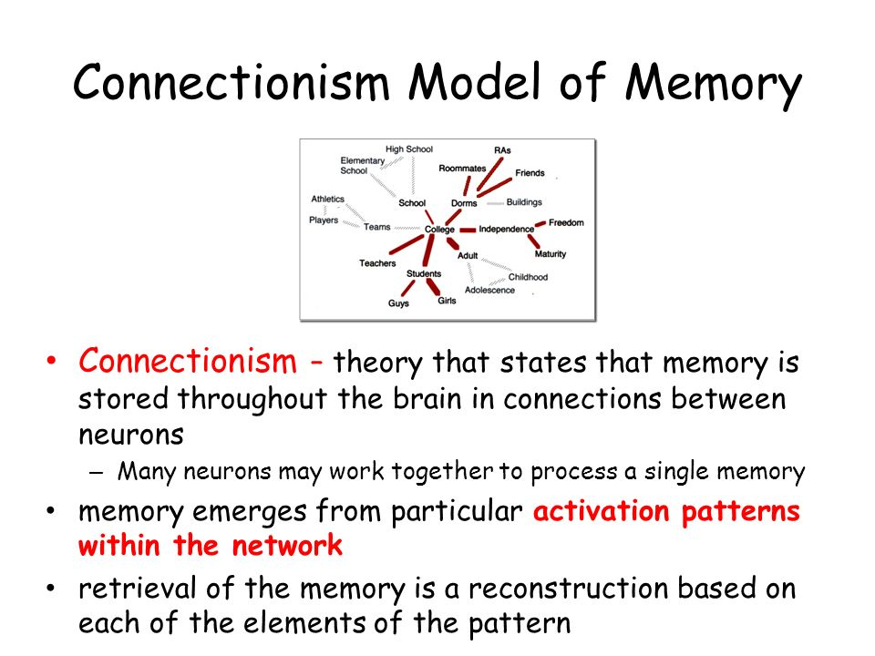 Connectionism Model of Memory