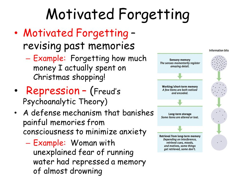 Motivated Forgetting Motivated Forgetting – revising past memories