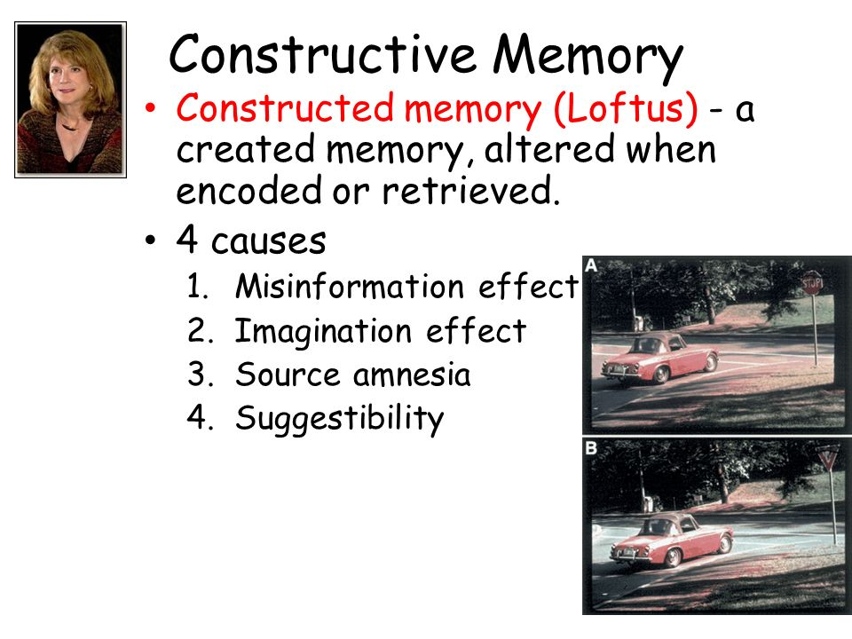 Constructive Memory Constructed memory (Loftus) - a created memory, altered when encoded or retrieved.
