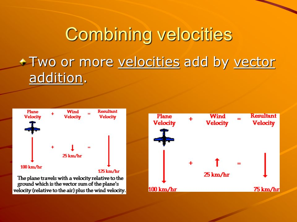 Combining velocities Two or more velocities add by vector addition.