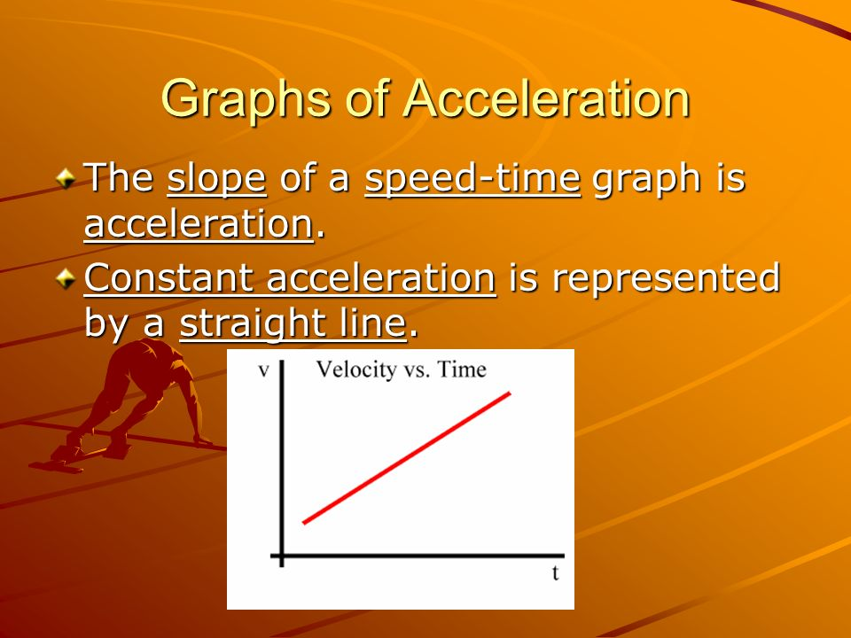 Graphs of Acceleration