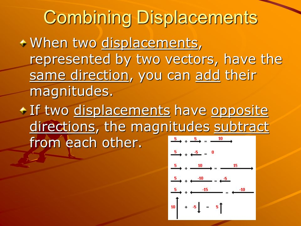 Combining Displacements