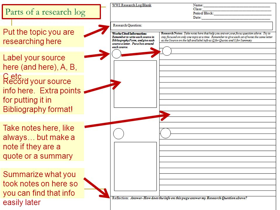 Parts of a research log Put the topic you are researching here