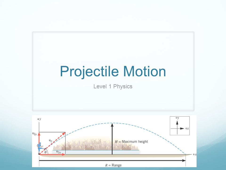 Projectile Motion Level 1 Physics