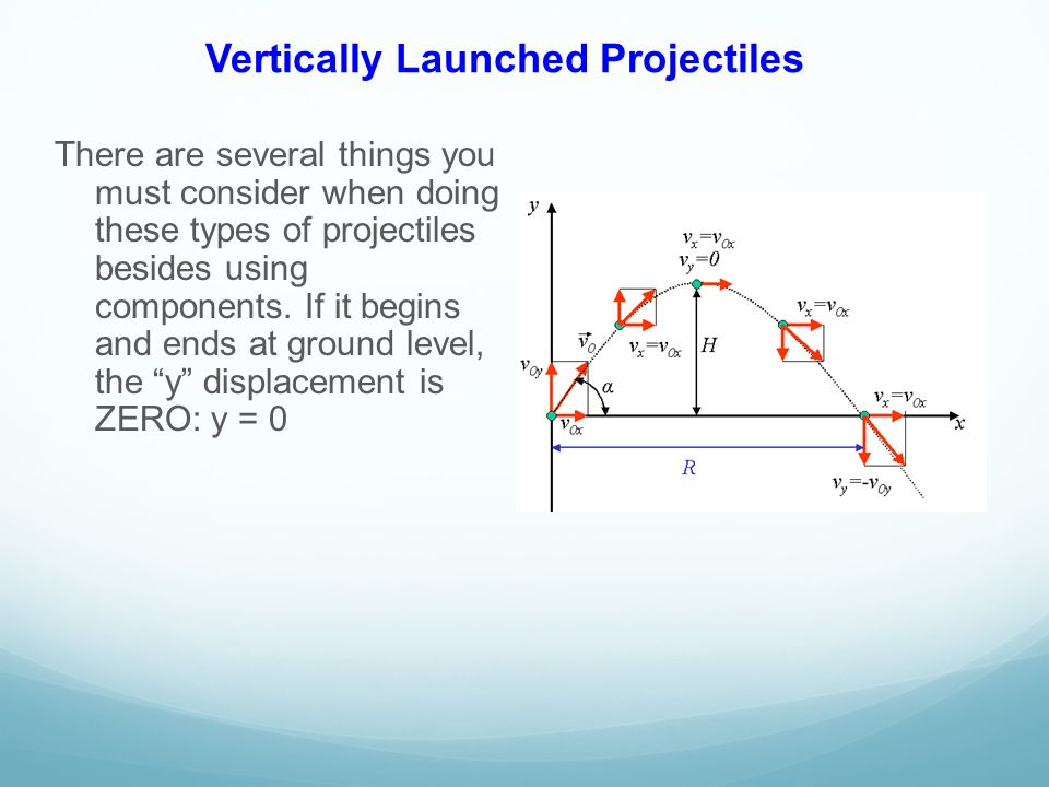 Vertically Launched Projectiles