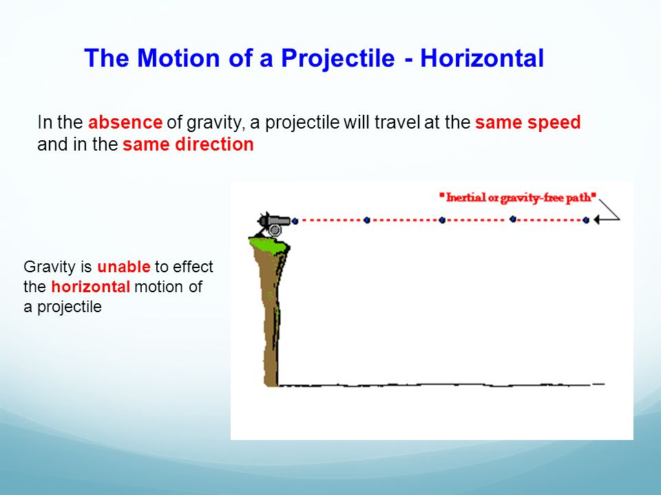 The Motion of a Projectile - Horizontal