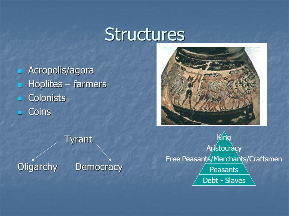 Structures Acropolis/agora Hoplites – farmers Colonists Coins Tyrant