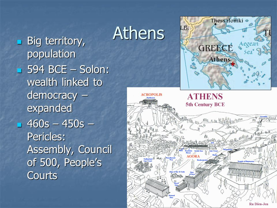 Athens Big territory, population