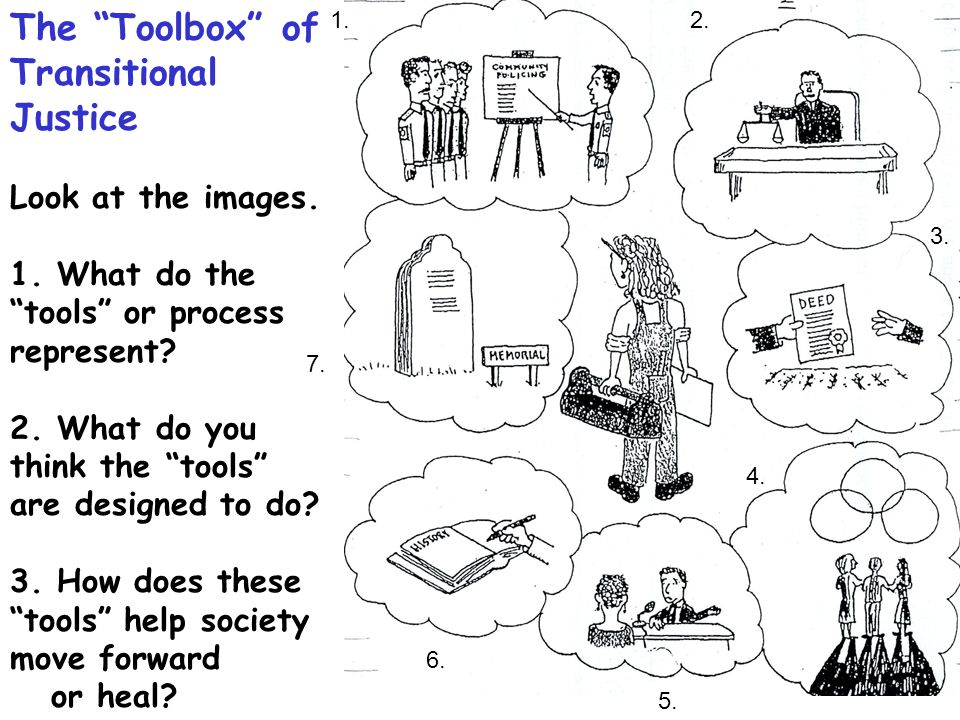 The Toolbox of Transitional Justice Look at the images.