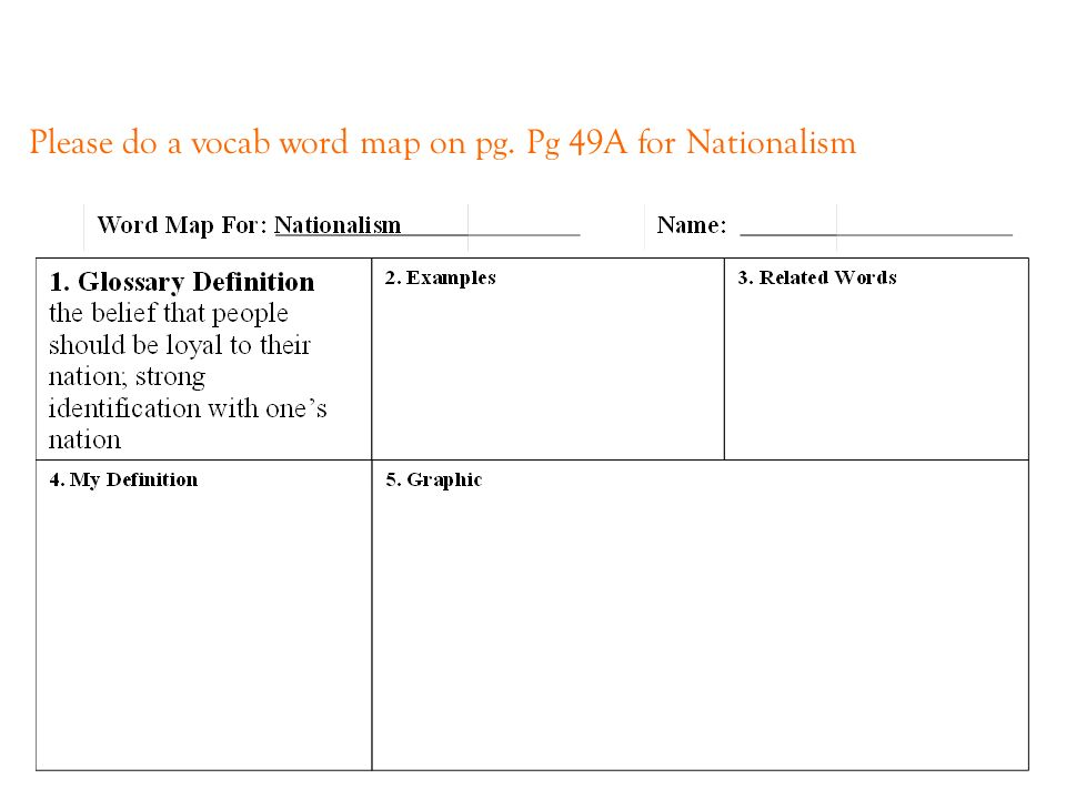 Please do a vocab word map on pg. Pg 49A for Nationalism