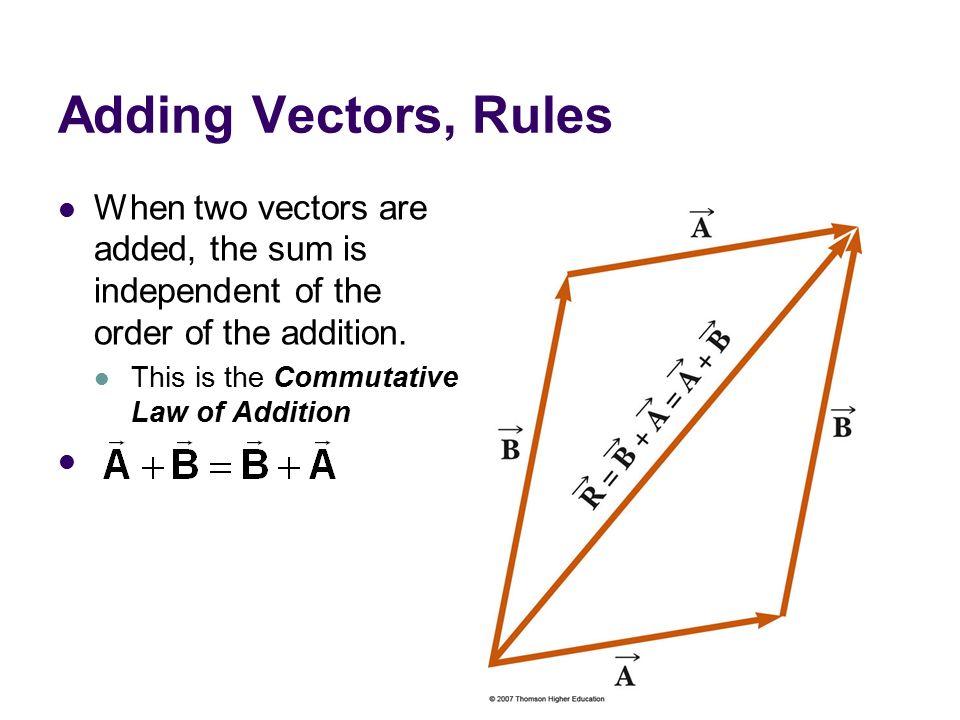 Basic Algebra Rules Equations amp Examples  Video