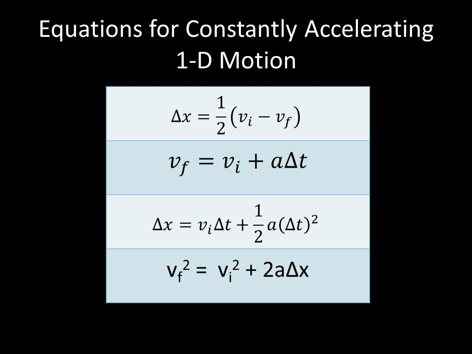 Equations for Constantly Accelerating 1-D Motion