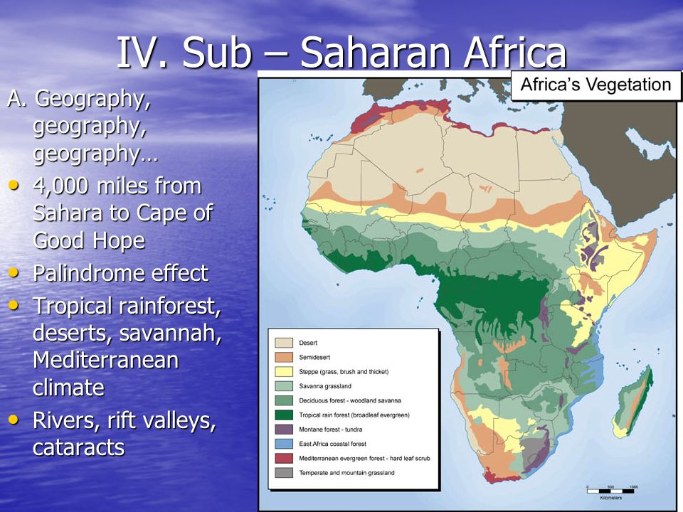 IV. Sub – Saharan Africa A. Geography, geography, geography…