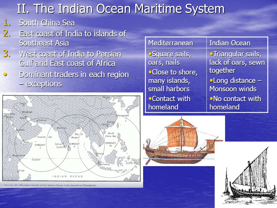 II. The Indian Ocean Maritime System