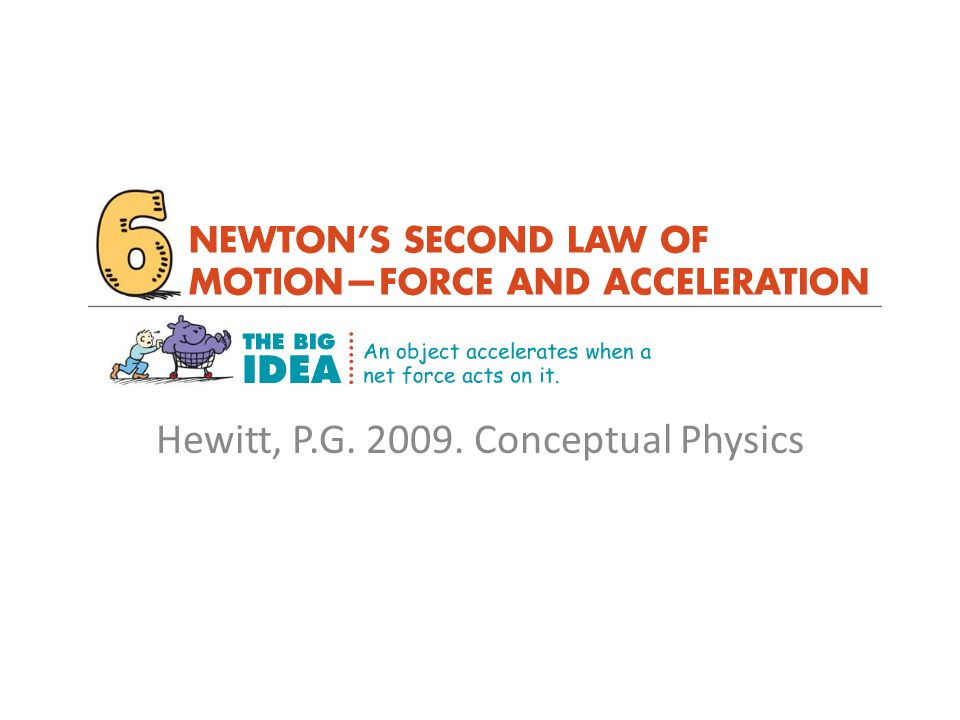 6 Newton's Second Law Of Motion Force And Acceleration Ppt. 6 Newton's Second Law Of Motion Force And Acceleration. Worksheet. Worksheet Newton S Second Law Chapter 6 Newton S Second Law At Clickcart.co