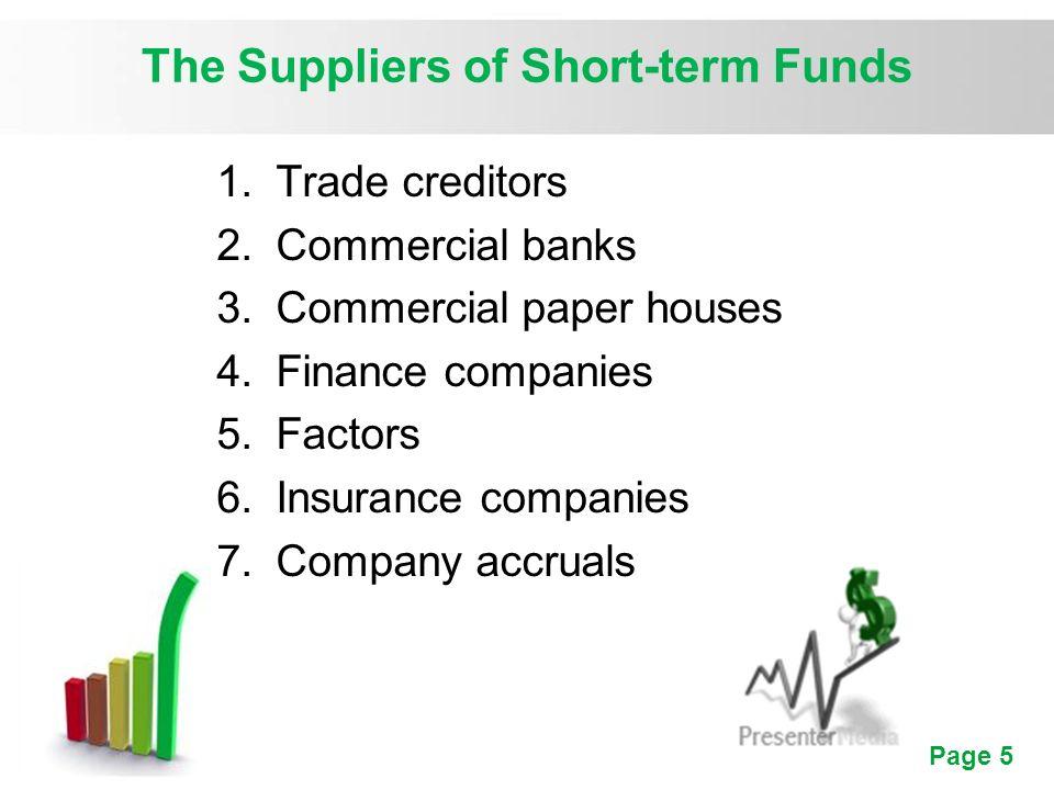 define short term commercial paper