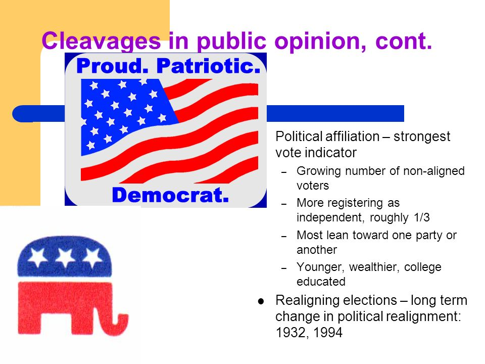 Cleavages in public opinion, cont.