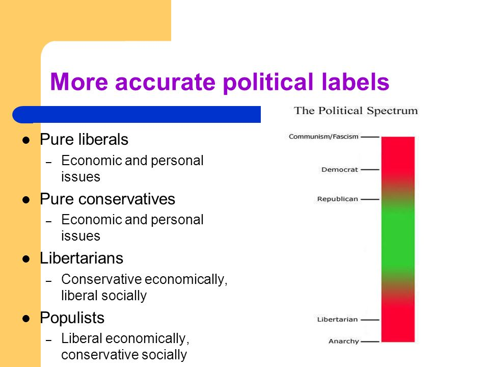 More accurate political labels