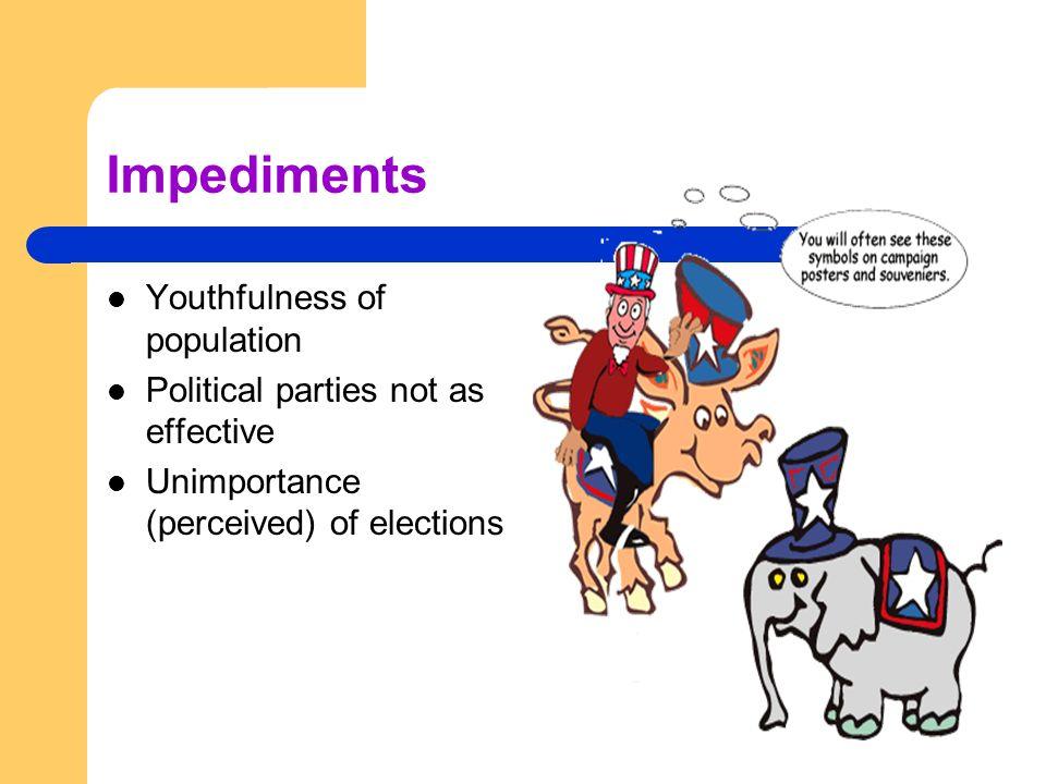Impediments Youthfulness of population