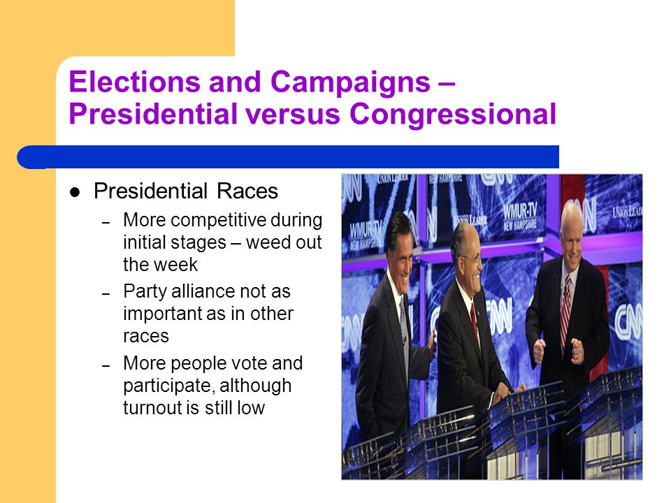 Elections and Campaigns – Presidential versus Congressional