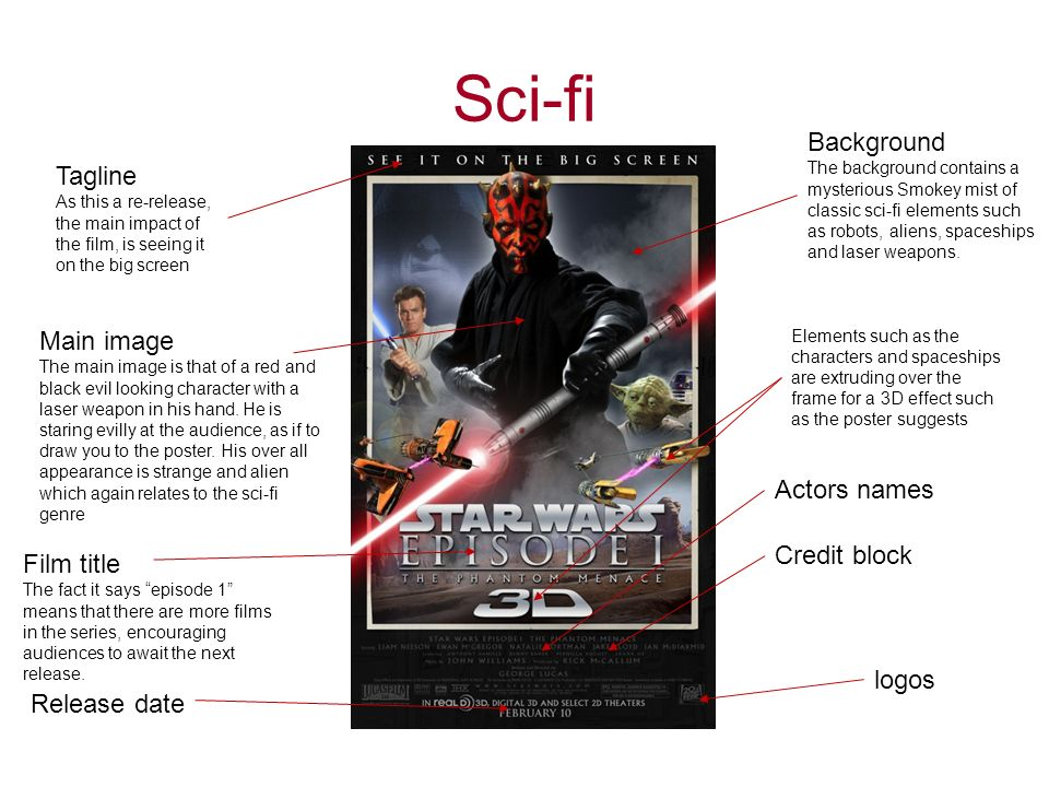 the main characteristics of fantasy movies 12 methods:dramaactioncrimeadventurewesternwarfantasyhorrorscience   notice if the film features a flamboyant villain and a race against the clock  a  comedy movie's main emphasis is humor, and these types of movies attempt to.
