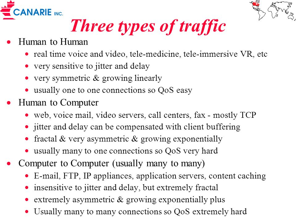 Three types of traffic Human to Human Human to Computer