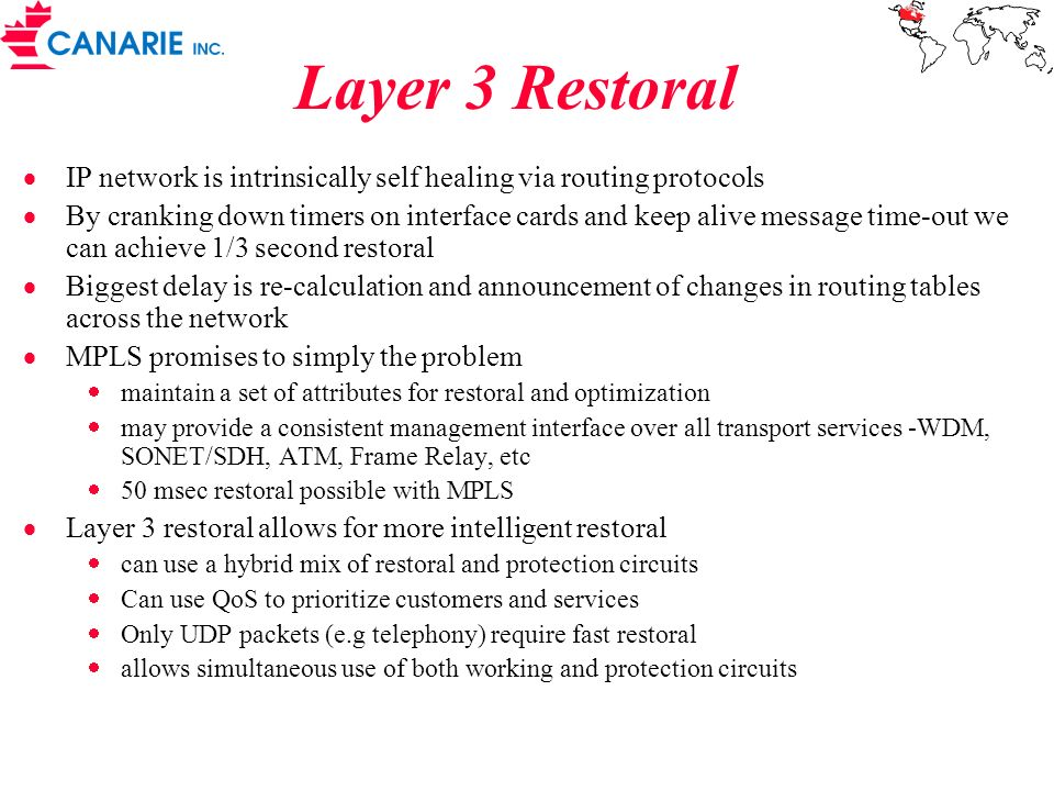 Layer 3 Restoral IP network is intrinsically self healing via routing protocols.