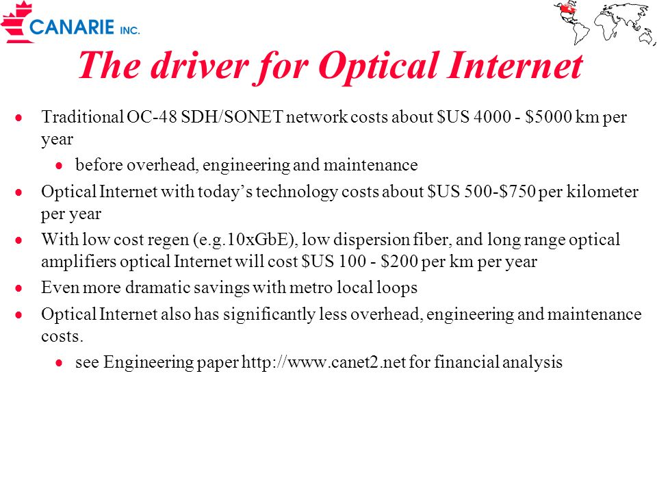 The driver for Optical Internet