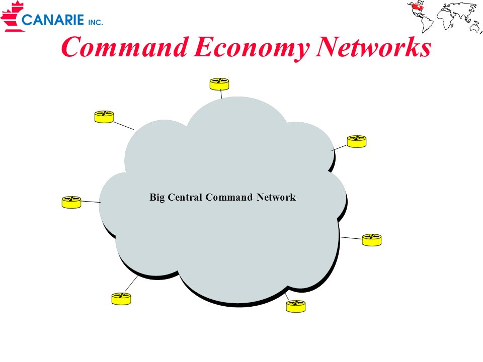 Command Economy Networks