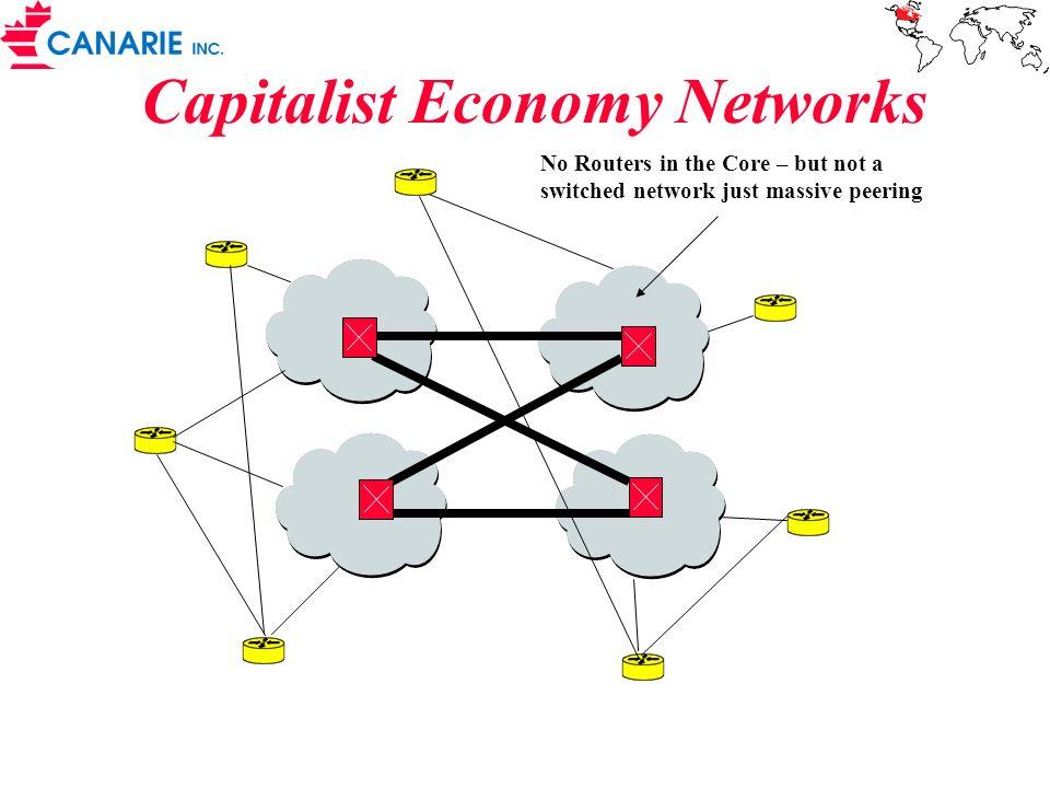 Capitalist Economy Networks