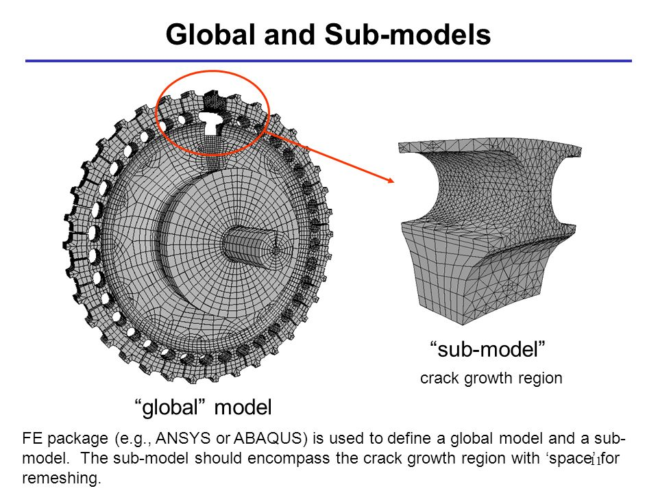 crack propagation modeling in abaqus