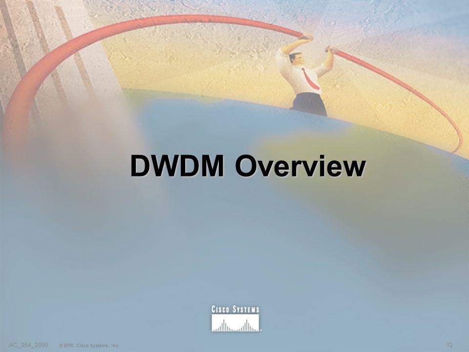 DWDM Overview