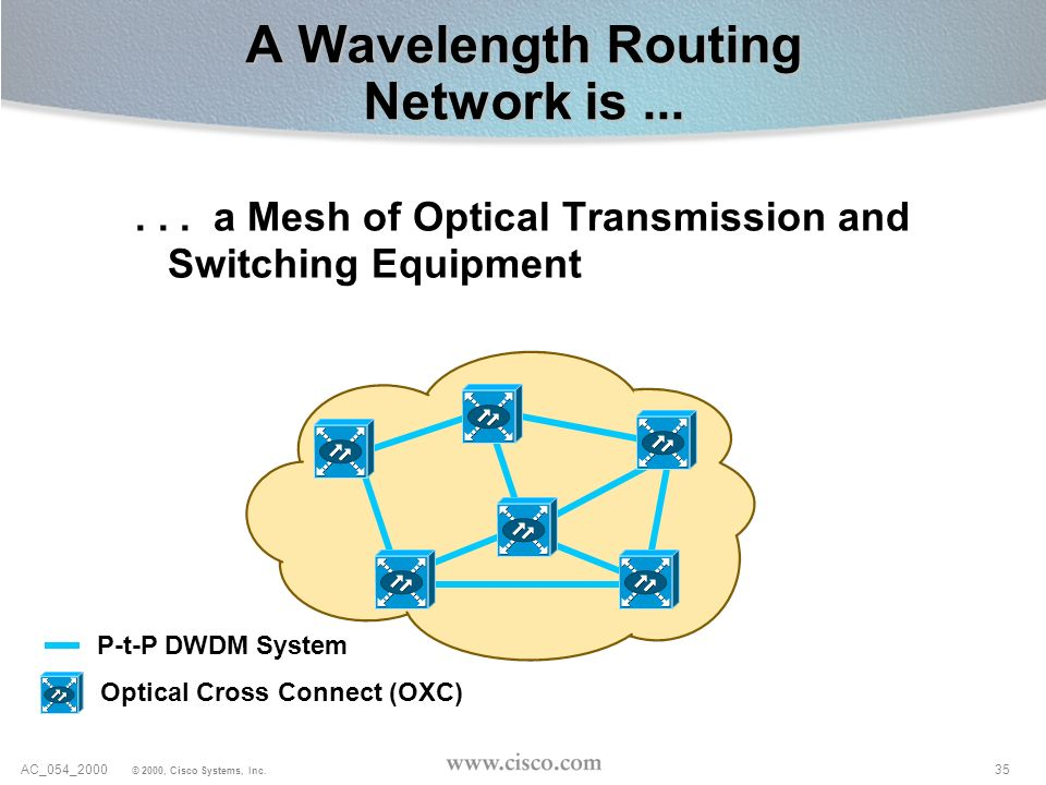 A Wavelength Routing Network is ...