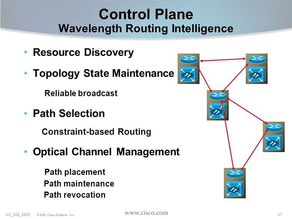 Control Plane Wavelength Routing Intelligence