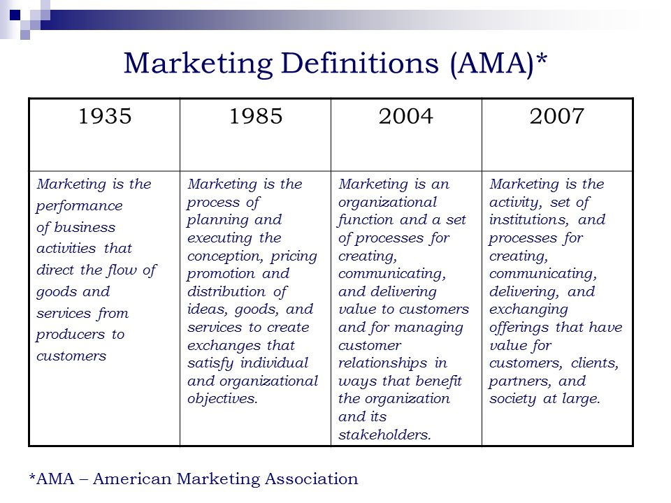 ama marketing and definition The management process through which goods and services move from concept to the customerit includes the coordination of four elements called the 4 p's of marketing: (1) identification, selection and development of a product, (2) determination of its price, (3) selection of a distribution channel to reach the customer's place, and (4) development and implementation of a promotional strategy.