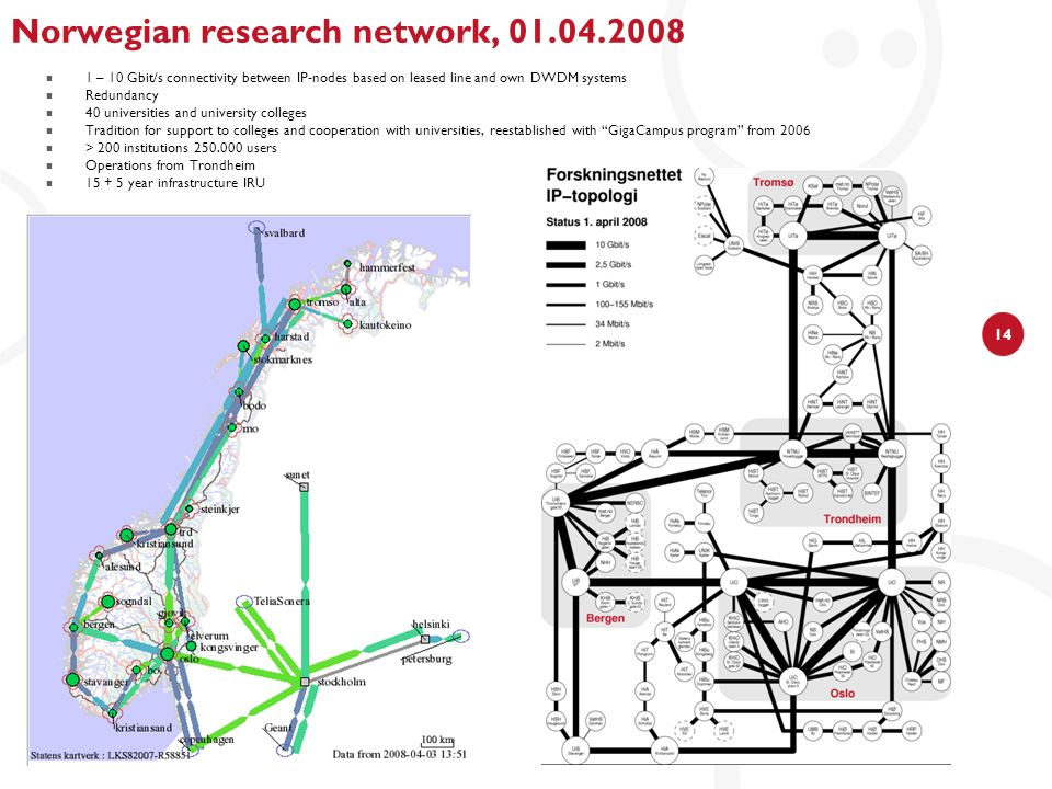 Norwegian research network, 01.04.2008