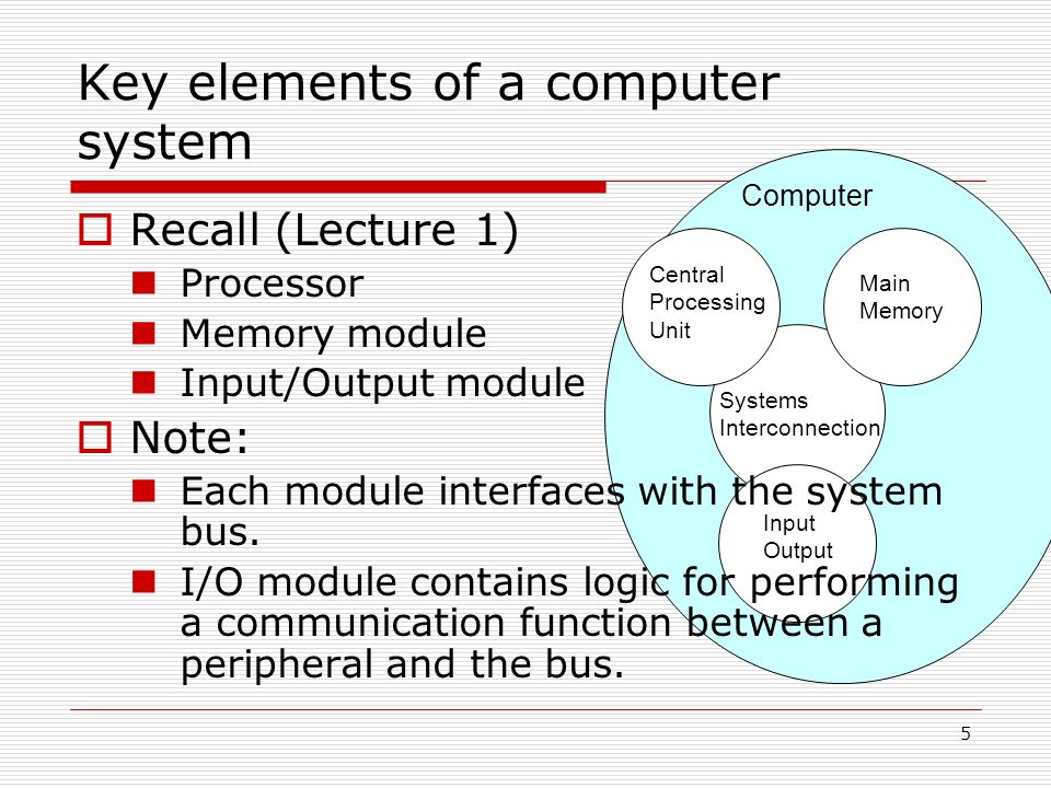 Key elements of a computer system