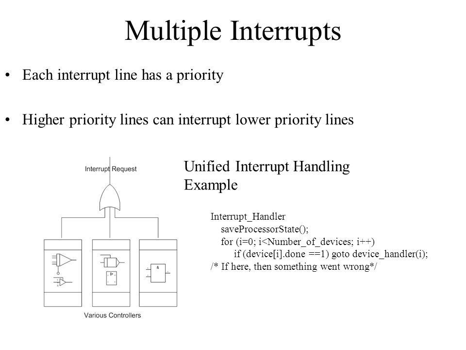 Multiple Interrupts Each interrupt line has a priority