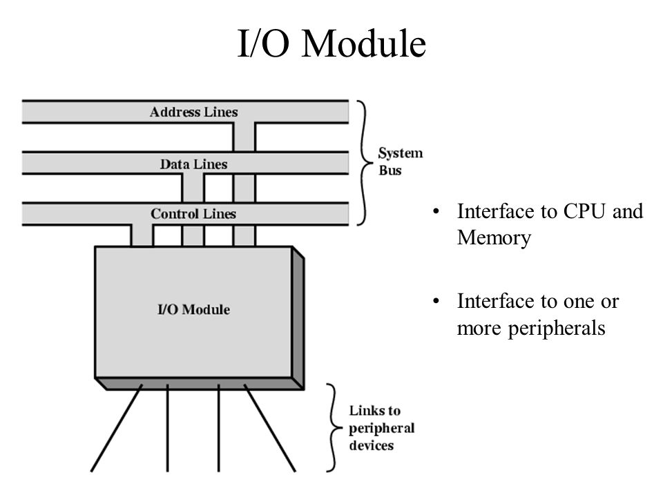 i  o sub-system ct101  u2013 computing systems