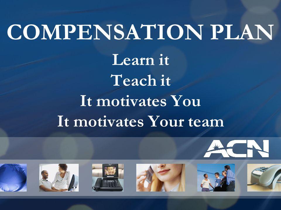 Learn it Teach it It motivates You It motivates Your team
