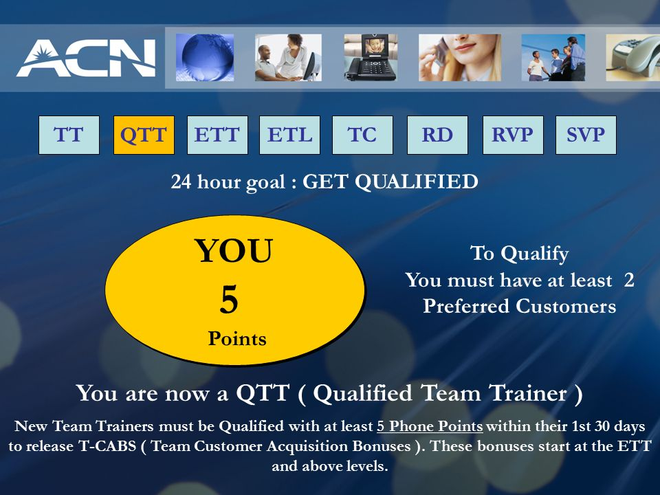 5 YOU You are now a QTT ( Qualified Team Trainer ) ETT TT ETL TC RVP