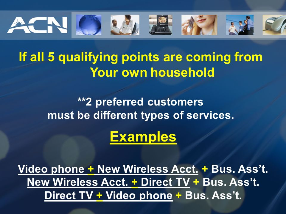 Examples If all 5 qualifying points are coming from Your own household