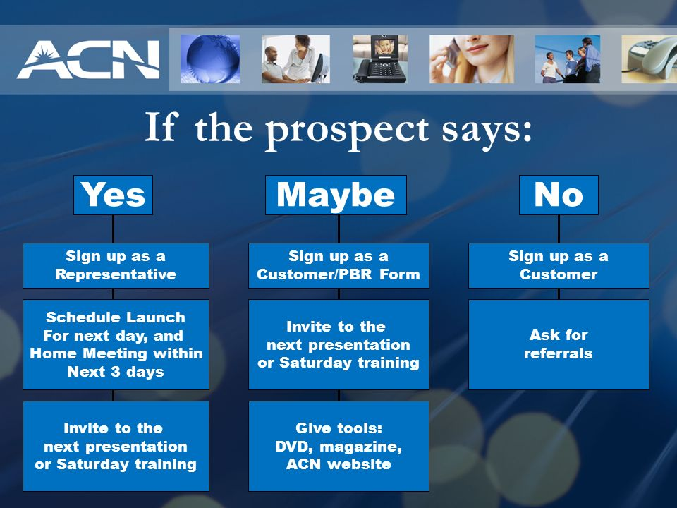 If the prospect says: Yes Maybe No Sign up as a Representative