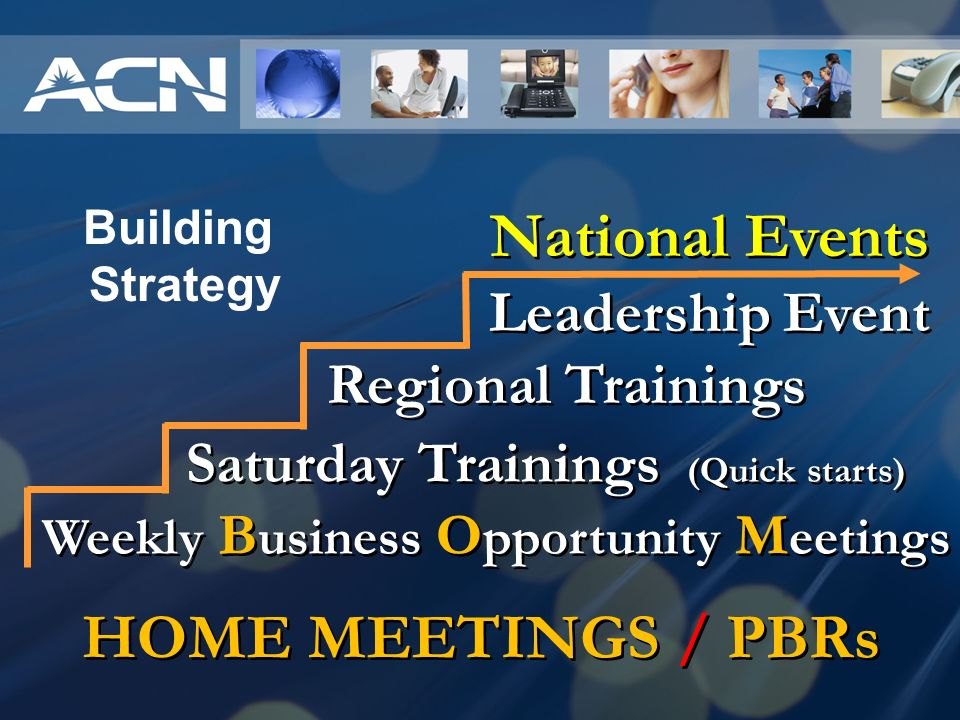 Saturday Trainings (Quick starts) Weekly Business Opportunity Meetings