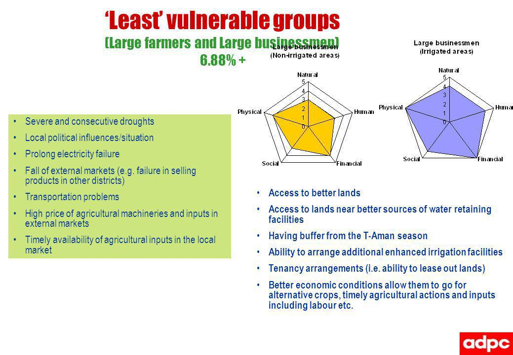 'Least' vulnerable groups (Large farmers and Large businessmen) 6