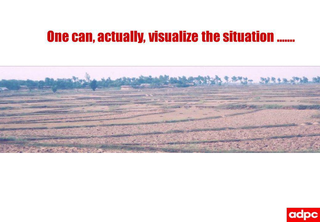 One can, actually, visualize the situation …….