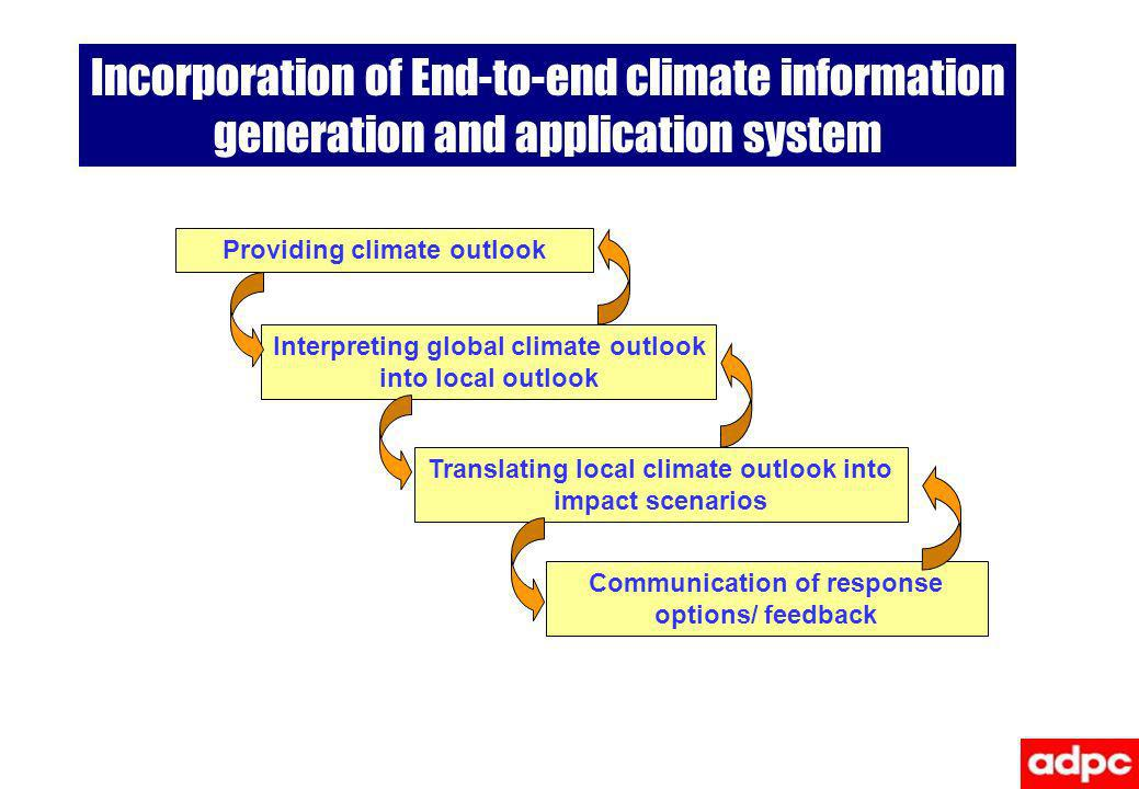 Incorporation of End-to-end climate information generation and application system