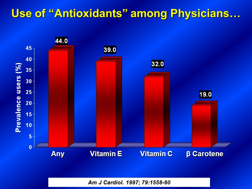 Use of Antioxidants among Physicians…