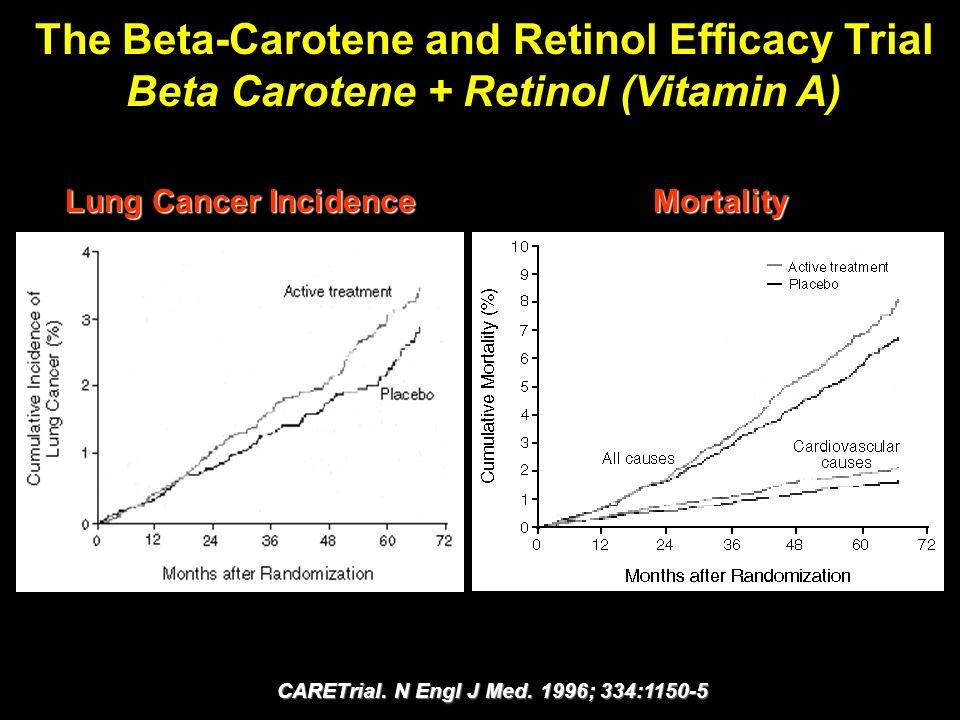 CARETrial. N Engl J Med. 1996; 334:1150-5